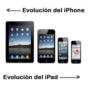Evolución del ipad y el iphone 2012 - Apple Evolution